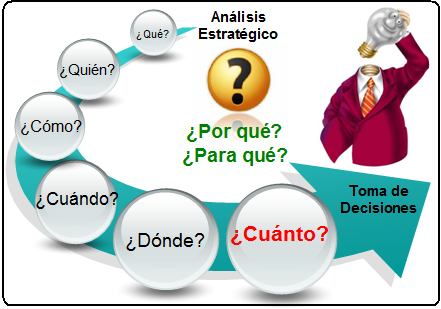variable toma decision: