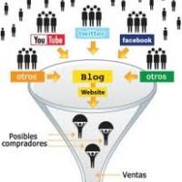 sistemas de prospección-embudo de ventas