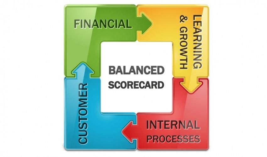 balance-score-card-cuadro-de-mando-integral